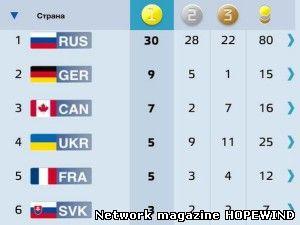 МЕДАЛЬНЫЙ ЗАЧЁТ-2014