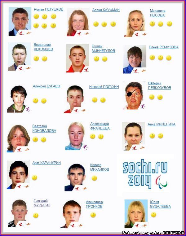Российские чемпионы Зимней Паралимпиады-2014